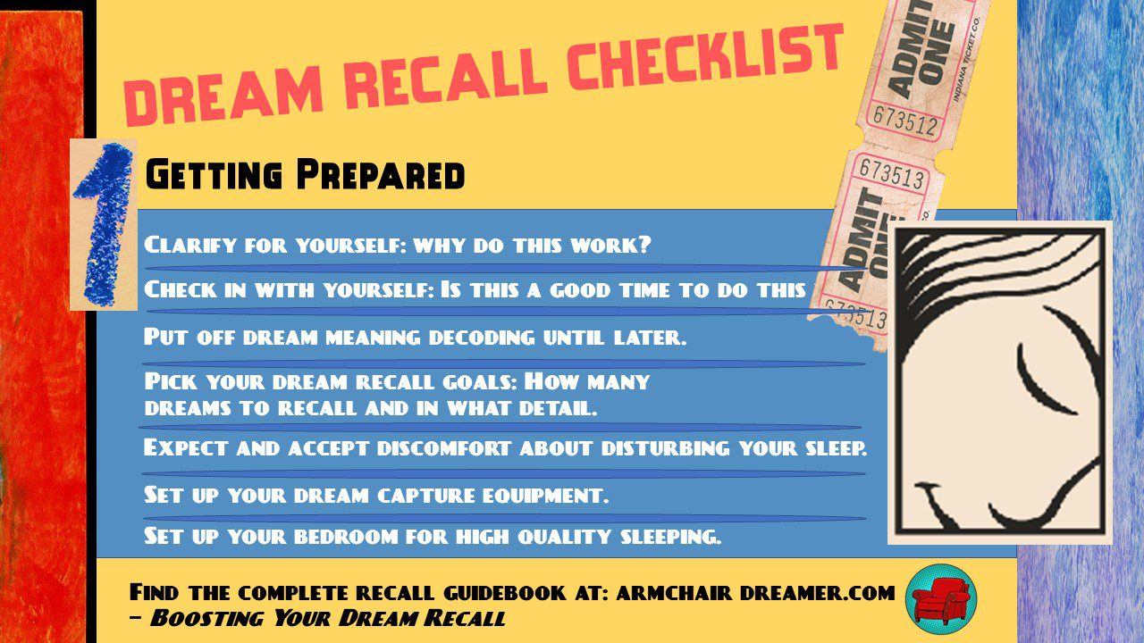 Checklist for Dream Recall [Dreaming: Guidebook]